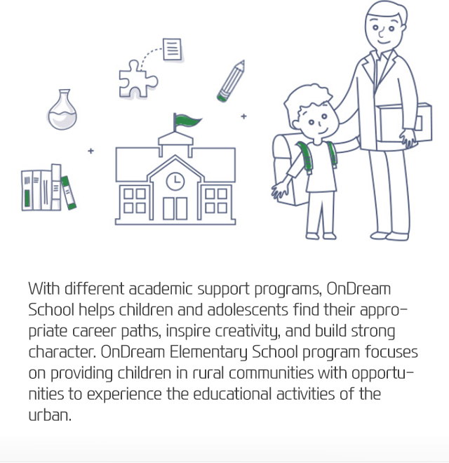 Through various forms of academic support programs, OnDream School helps children and adolescents find their appropriate career paths, inspire creativity, and build strong character. OnDream School elementary school programs focus on providing children in rural communities with opportunities to experience various educational activities available to urban children. OnDream middle and high school peer programs are designed to support adolescents' peer group activities in order to enhance participants' social skills and foster creativity and talent.